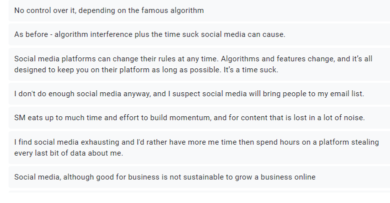 online business owners share why they don't want to promote on social media