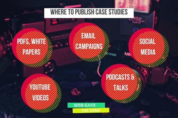Breakdown of publishing channels for case studies